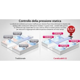Climatizzatore Condizionatore Inverter LG Canalizzato 18000 btu R-32 CL18R N20 A++/A+ - NEW