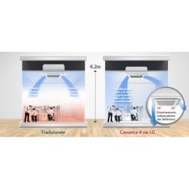 Climatizzatore Condizionatore Inverter LG Canalizzato Alta Prevalenza 24000 btu R-32 CM24R N20 A++/A+ - NEW