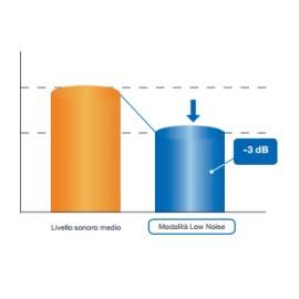 CLIMATIZZATORE CONDIZIONATORE QUADRI SPLIT A PARETE FUJI INVERTER serie LU 9000+9000+9000+12000 con ROG30L