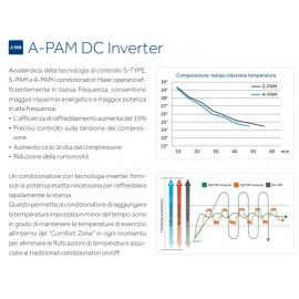 CLIMATIZZATORE CONDIZIONATORE INVERTER HAIER mod. DAWN R-32 classe A+++ AS25S2SD1FA 9000 btu WI-FI - NEW
